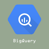 BigQuery BI Engineで Data Portal(Data Studio)を高速化する
