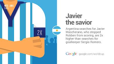 Photo: Only one man could stop Arjen Robben. #ARG #GoogleTrends http://goo.gl/Fxad0A