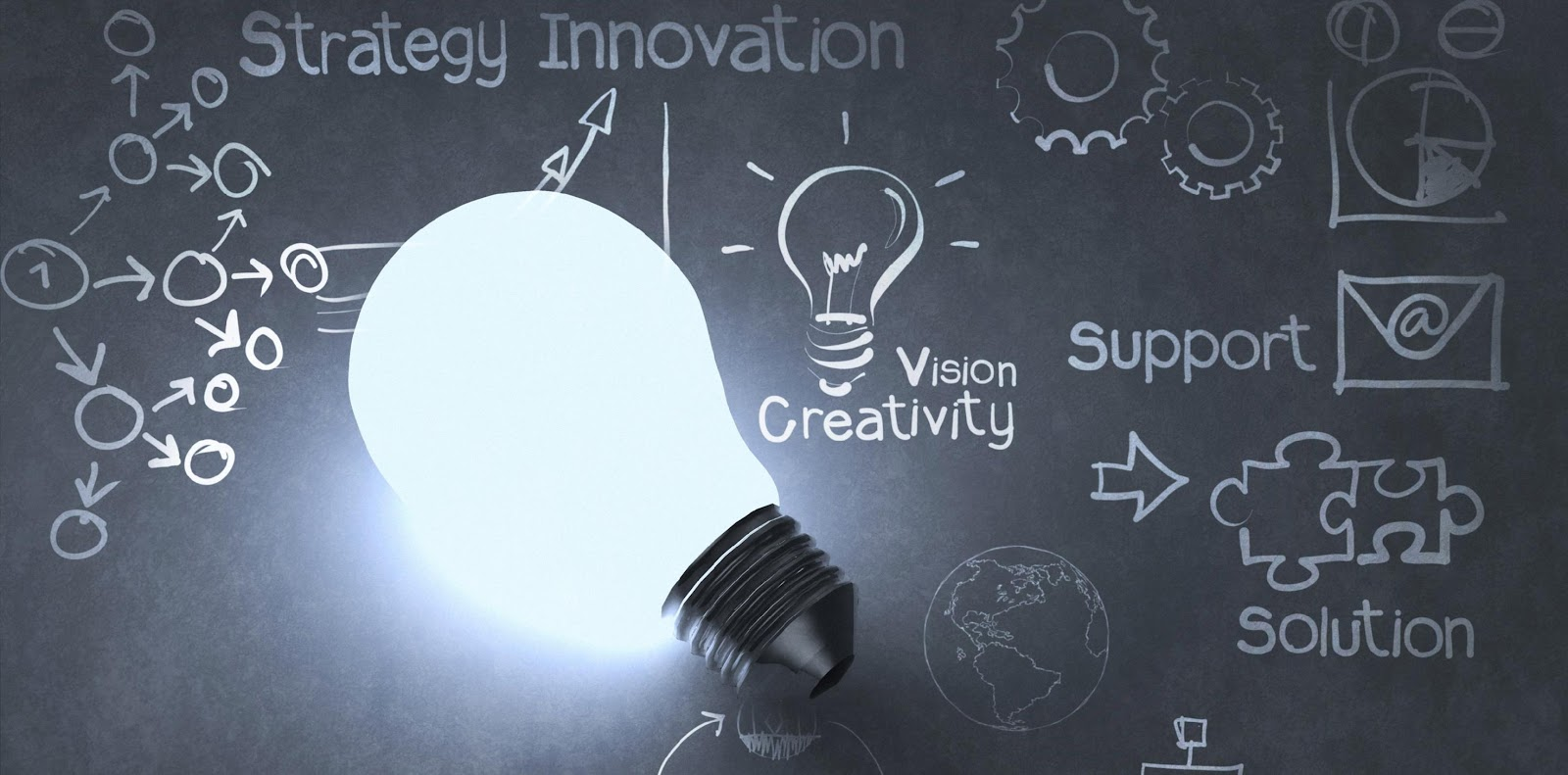 "An image of a light bulb reflecting light on a black chalkboard that has :strategy Innovation"" written in white chalk as well chalk-drawings of puzzle pieces connecting"