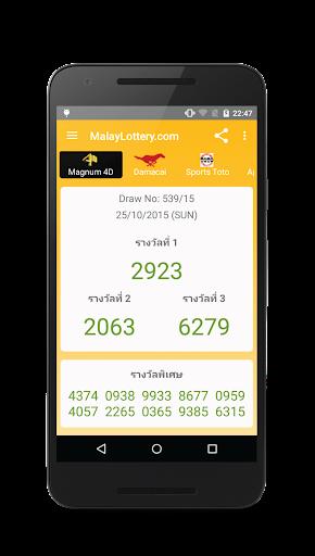 หวยมาเลย์ MalayLottery.com