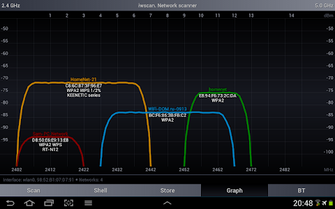 iwscan. Wireless analyzer v1.4.4