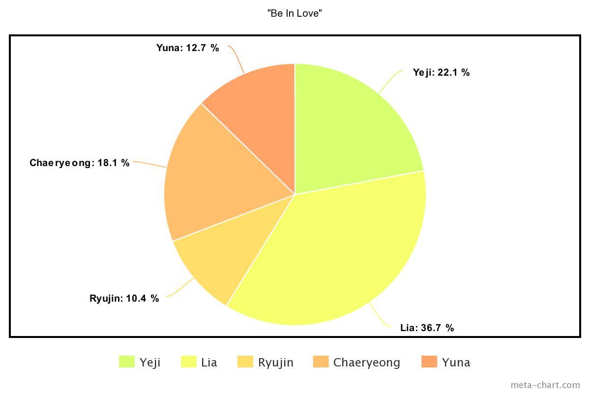 meta-chart - 2021-01-09T131433.927