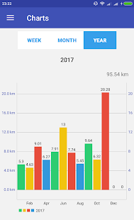Walk tracker - náhled