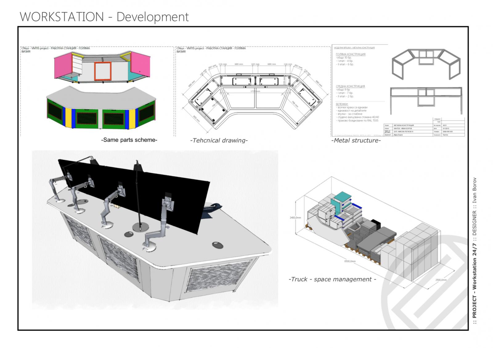 3DEA Firması ile Yenilikçi İç Mekan Tasarımları 15