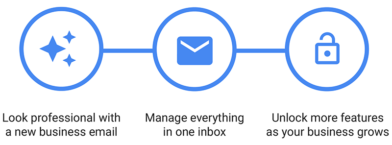business email powered by google apps for work