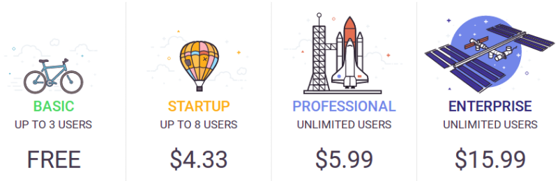ora project management  Pricing