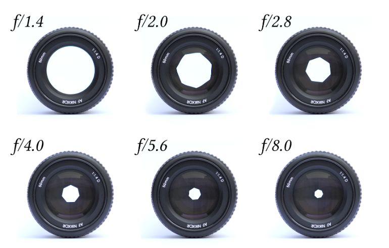 escolher a melhor lente