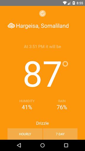 Hargeisa Weather