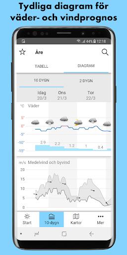 SMHI Vu00e4der 3.0.16 screenshots 4