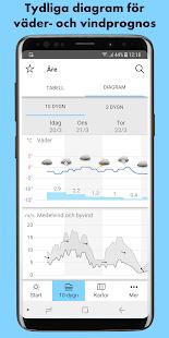smhi väder app gratis