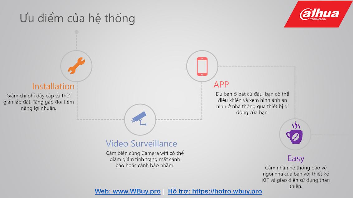 Những ưu điểm của hệ thống báo động không dây của Dahua