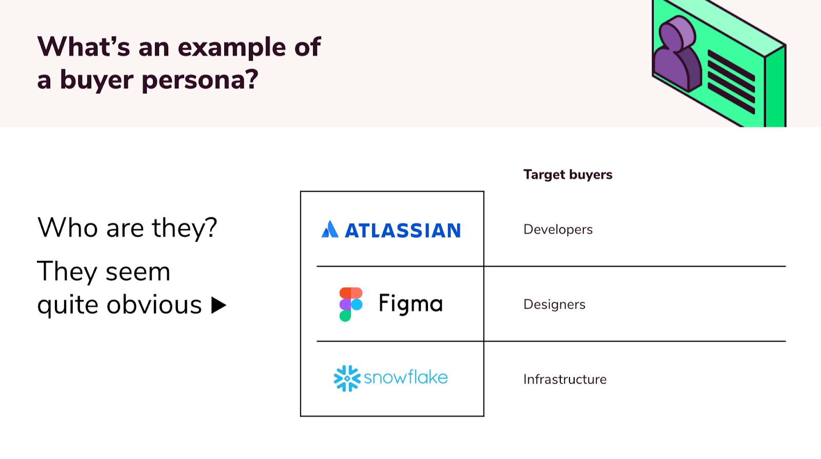 Go-to-market - buyer persona