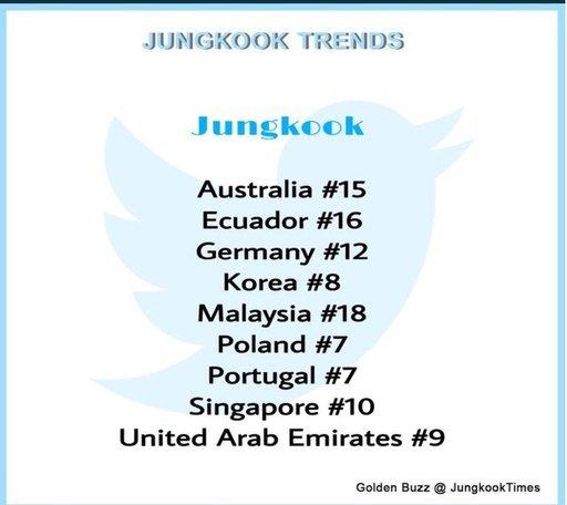 jungkook-trend