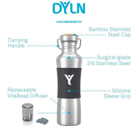 9935f0fb1b DYLN Living Water Bottle Review [2019 ]-Best Water Bottle So Far