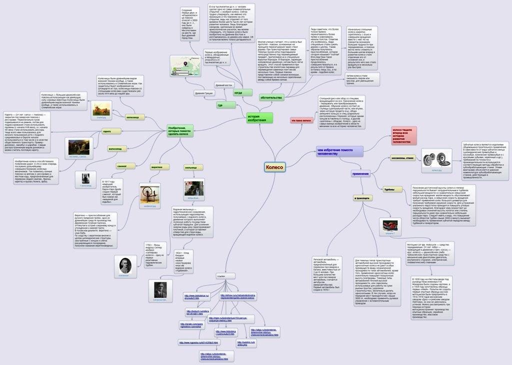 ментальная карта2.jpg