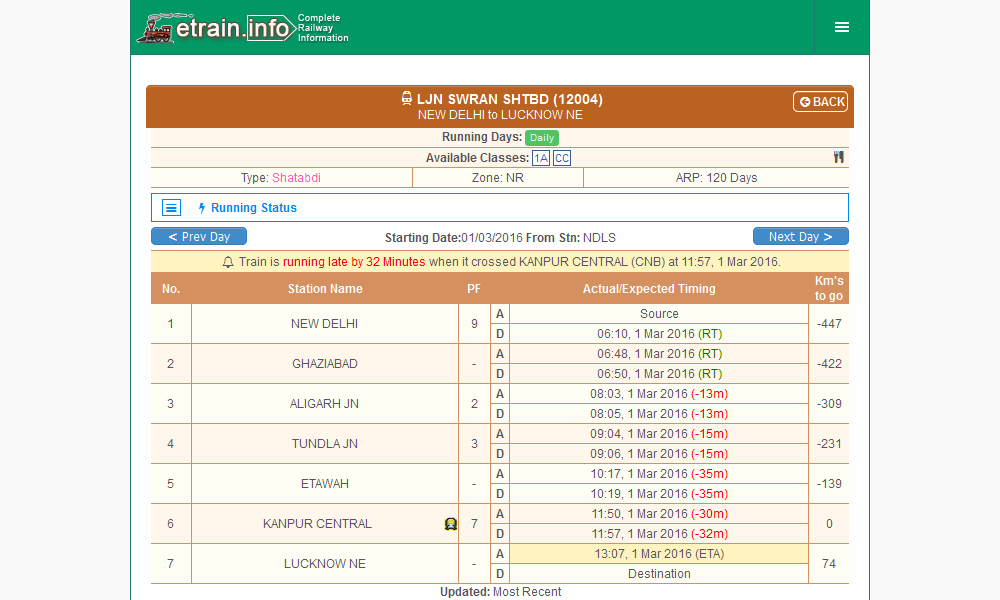 Indian Railways @etrain.info- screenshot