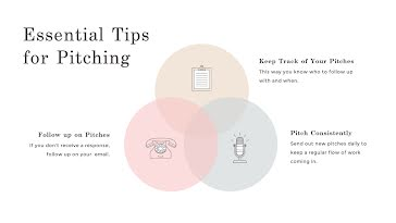 Essential Tips - Presentation Template