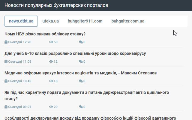 Українські сайти про бухгалтерію