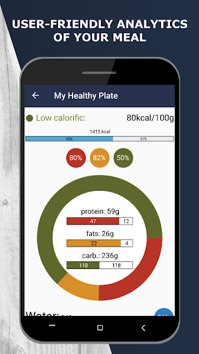 My Healthy Plate screenshot 7