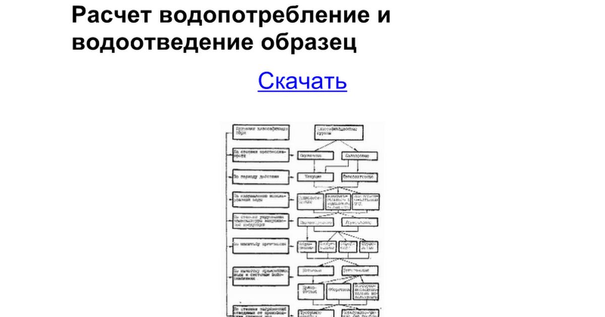 фактура типовая форма 112 скачать бесплатно