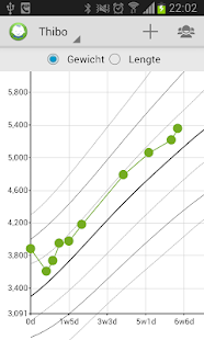 Growth Chart- screenshot thumbnail