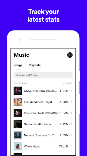Spotify for Artists 2.0.25.1748 Screenshots 2