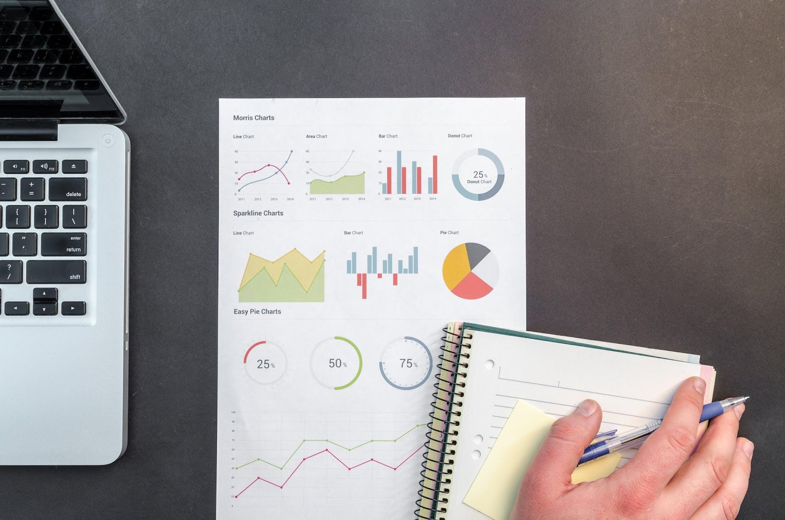 3 Tips To Get Your Finances Back On Track In 2020