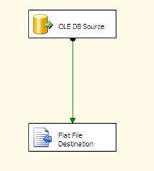 12 - Data Flow