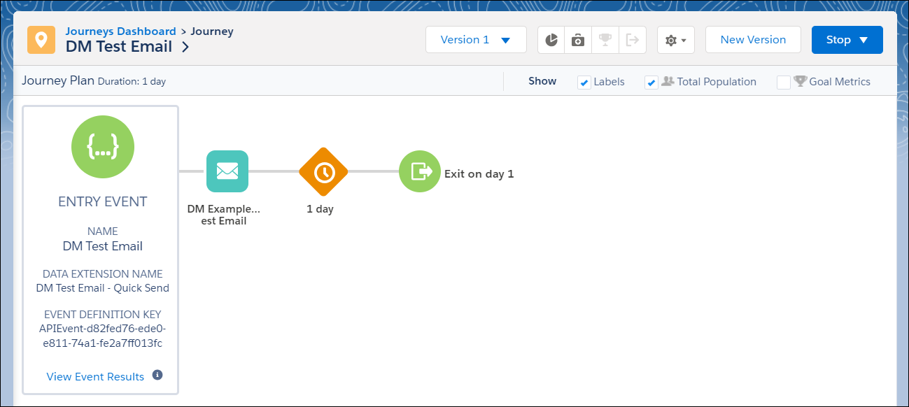 The test journey in Journey Builder with a defined entry event and a single email send activity.