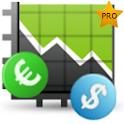 Forex Calendar Notifier PRO icon