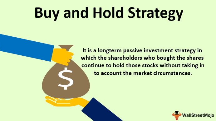 Buy and Hold Strategy