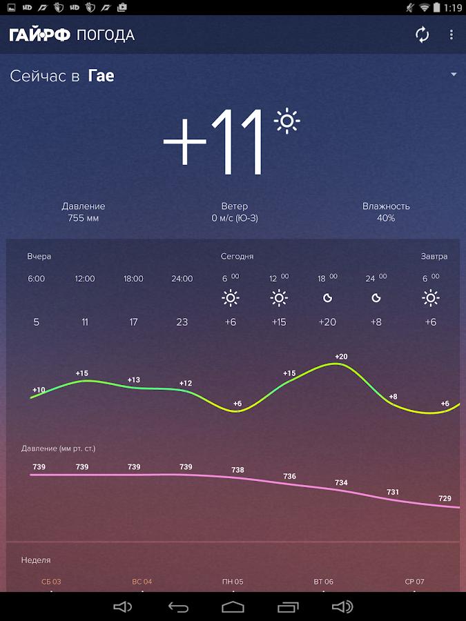 Погода в майорке в начале июня