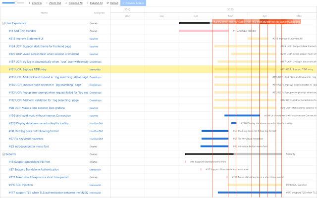 Gantt Chart Viewer Lcm Ua Org