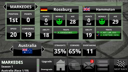 Fastest Lap Racing Manager APK MOD – Pièces Illimitées (Astuce) screenshots hack proof 2