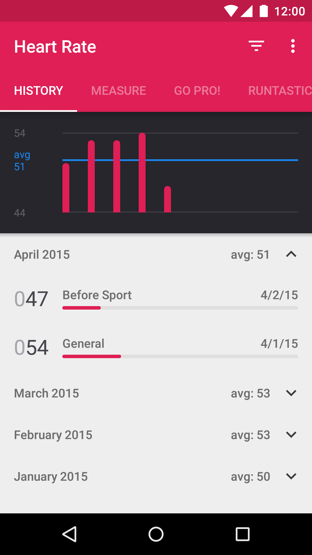 Runtastic Heart Rate Monitor screenshot #2