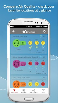 Air Quality | AirVisual