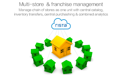Rista POS - Point of Sale- screenshot thumbnail