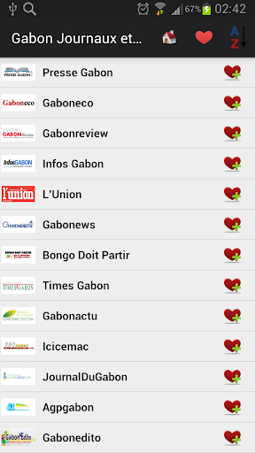 Gabon Newspapers And News