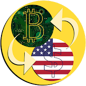 Bitcoin US Dollar converter