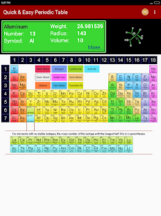 Download periodic table of chemical elements chemistry app for pc download periodic table of chemical elements chemistry app for pc windows and mac apk screenshot 21 urtaz Images