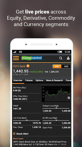 Moneycontrol Markets on Mobile screenshot