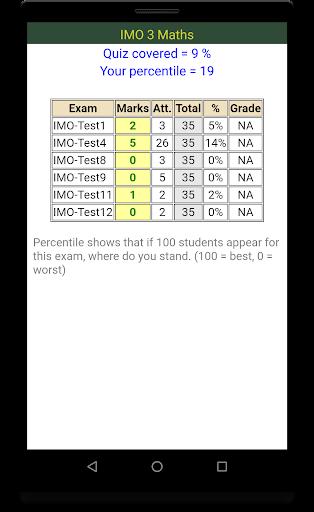 IMO 3 Maths Olympiad by Sana Edutech (Google Play, United States