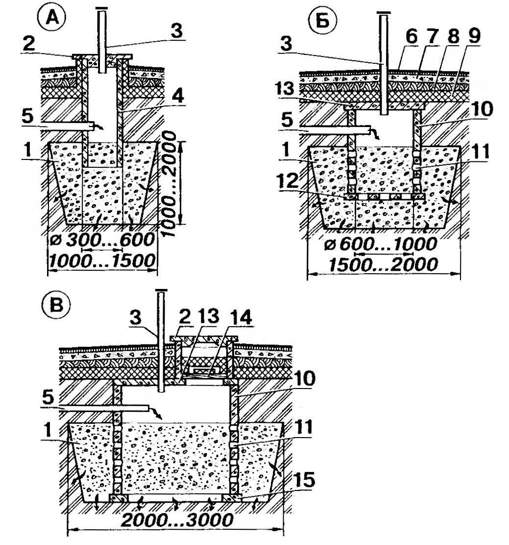 Установка фильтрационного колодца