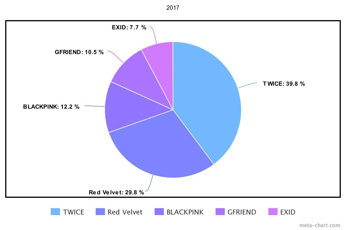 meta-chart - 2021-03-13T122726.455