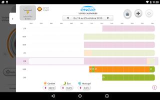 Screenshot of Votre Thermostat Connecté