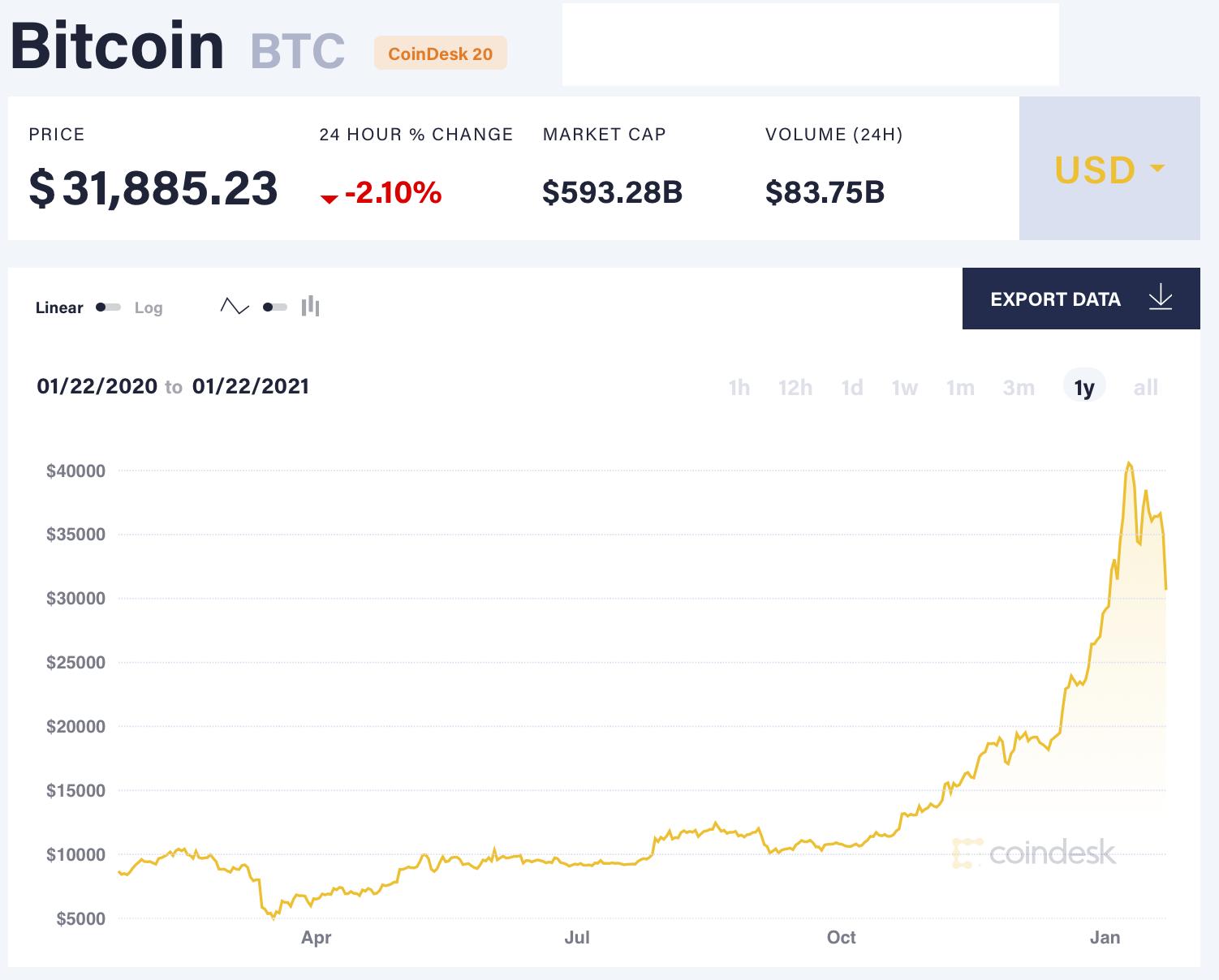 cara membuat alat bitcoin sendiri