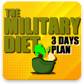 Military Diet - 3 Days Plan