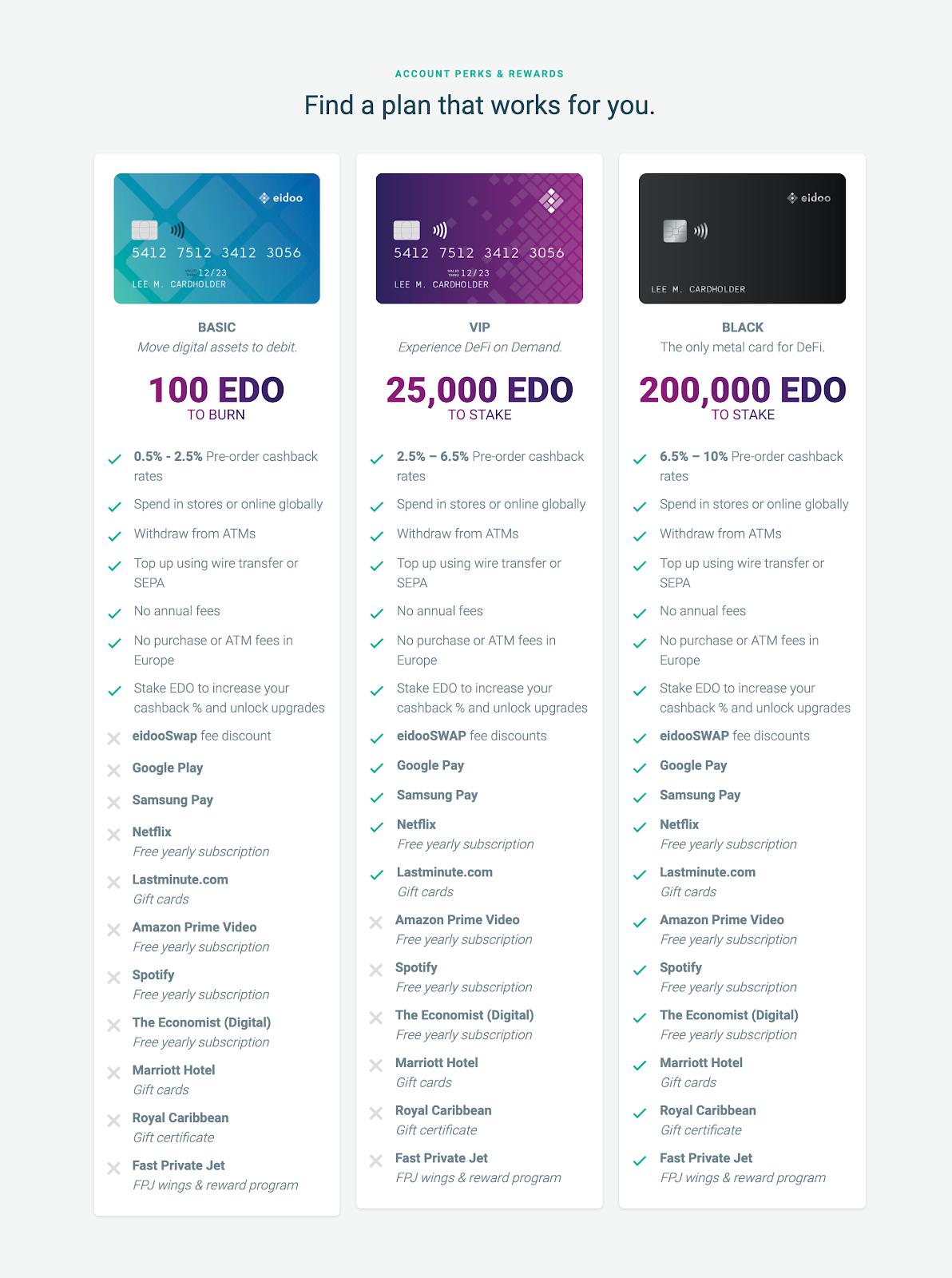 eidoo card rewards