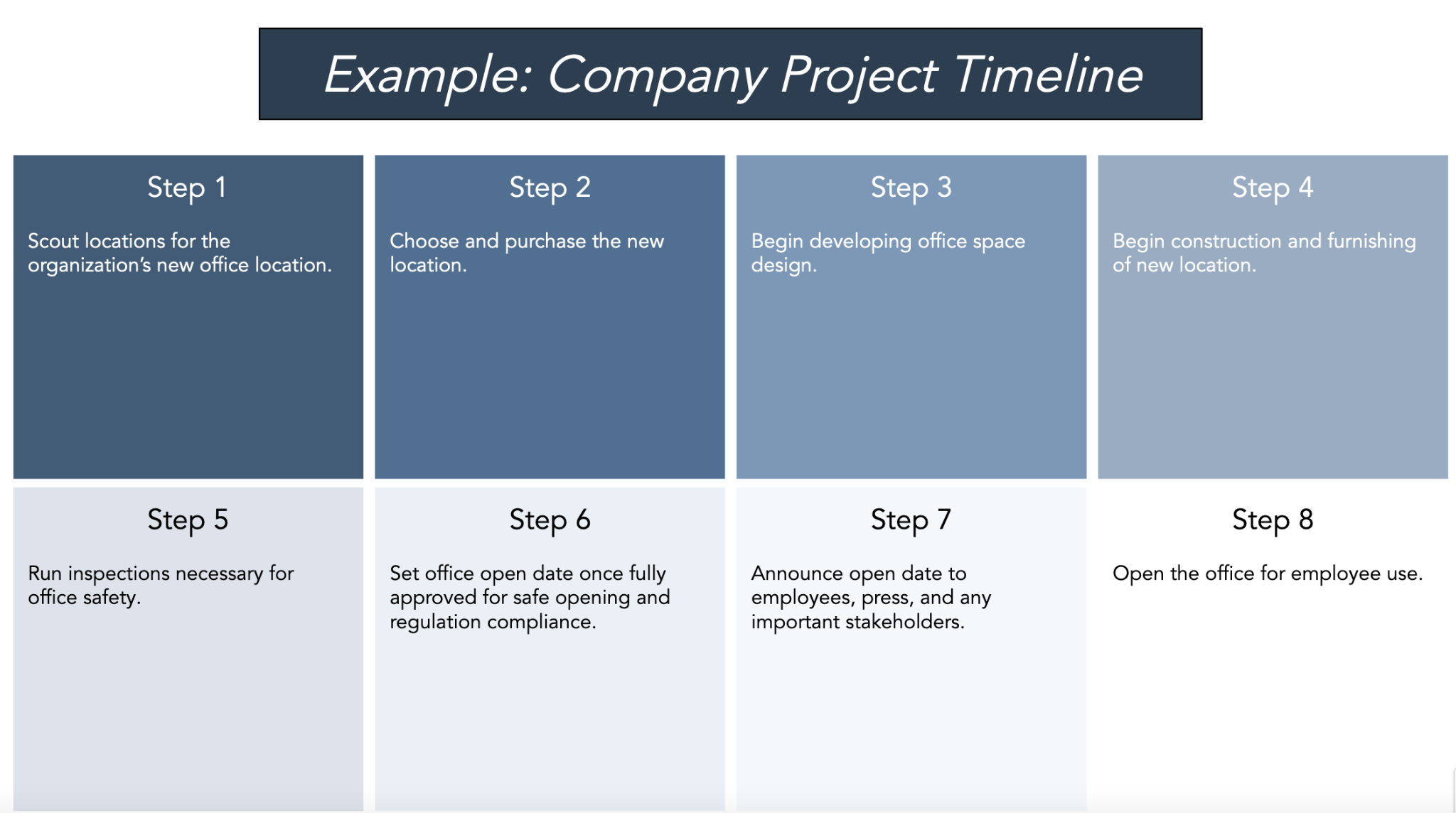 HubSpot Company Project Timeline Template