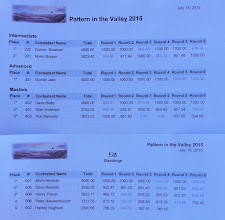 Photo: Results